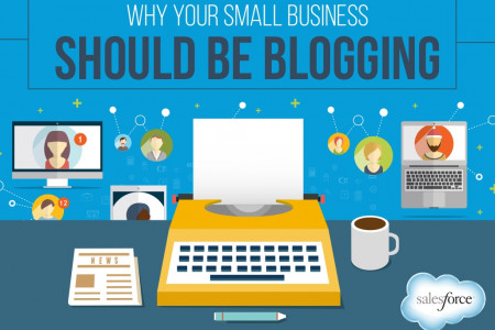 Why Your Small Business Should Be Blogging Infographic