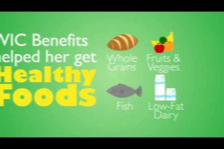 WIC Healthy Food Infographic