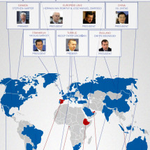 Wie is wie op de G20-top Infographic