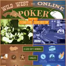 Wild West vs Online Poker Infographic