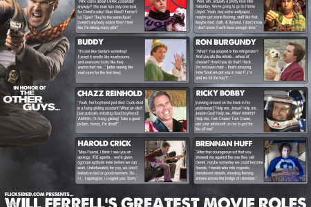 Will Ferrell's Greatest Movie Roles Infographic