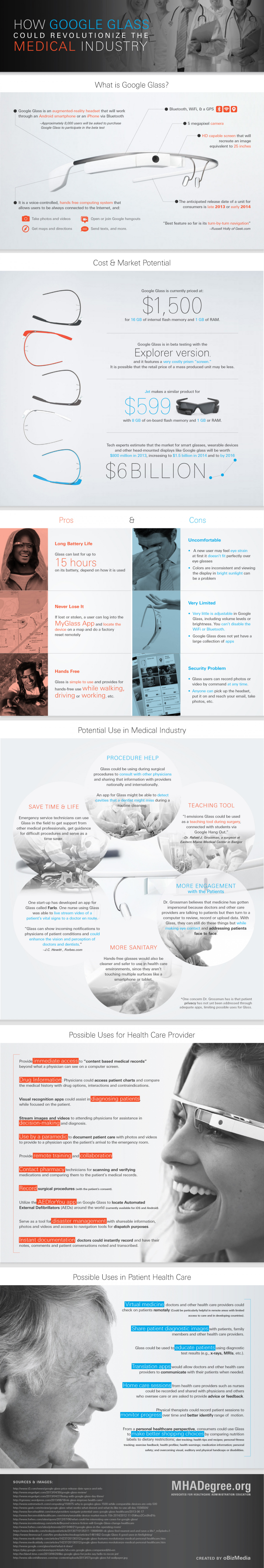 Will Google Glass Revolutionize The Medical Industry Infographic