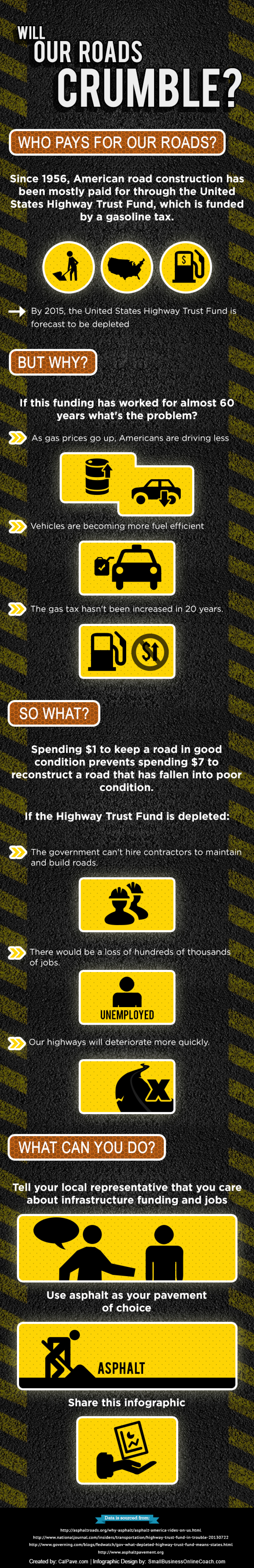 Will Our Roads Crumble Infographic