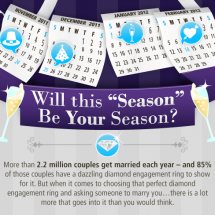 Will This Season Be Your Season? Infographic