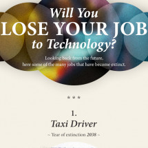 Will You Lose Your Job to Technology? Infographic Infographic