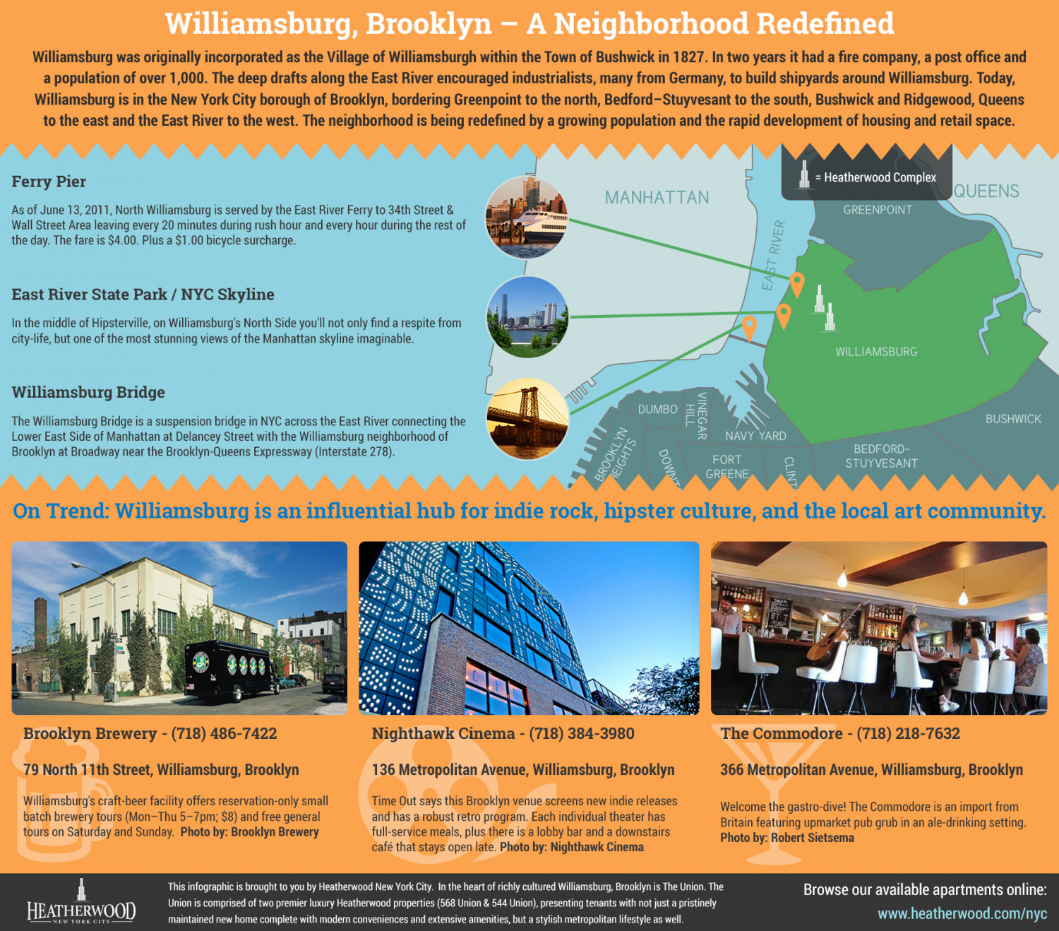 Williamsburg, Brooklyn: A Neighborhood Redefined Infographic