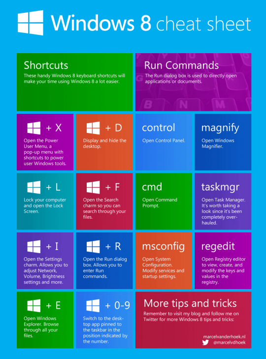 Windows 8 Cheat Sheet