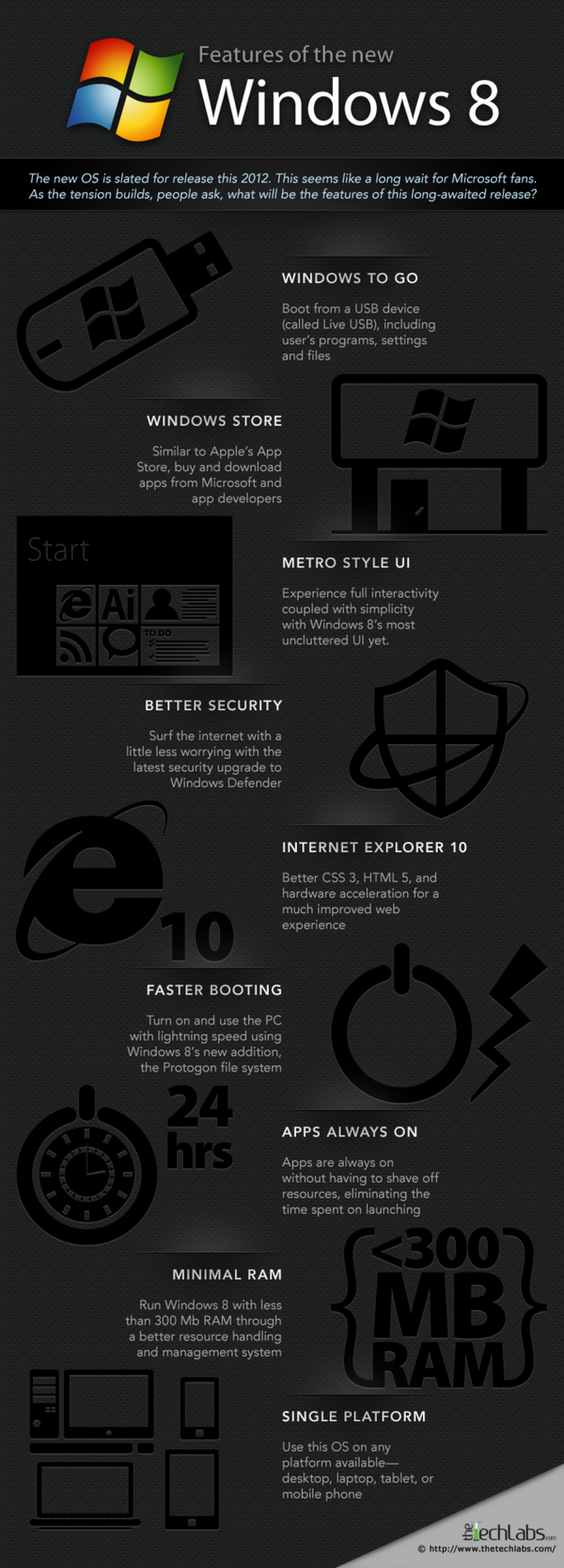Windows 8 Features & Release Date Infographic