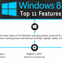 Windows 8 top 11 features Infographic