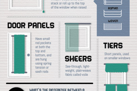Windows Made Clear Infographic