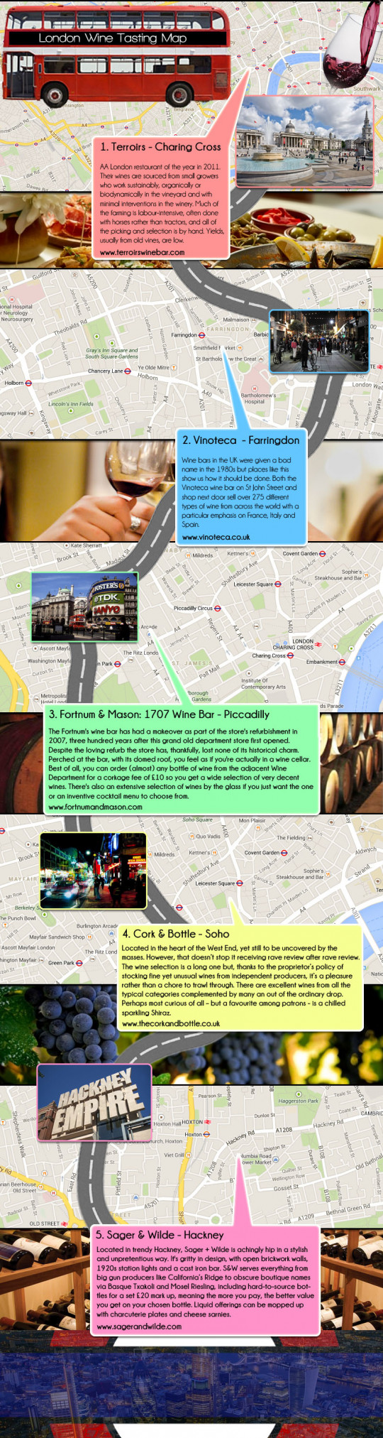 London Wine Tasting Map