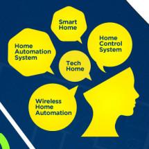 Wireless Security Creates a Smarter, Safer Home Infographic