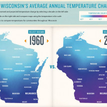 Wisconsin Annual Temperature Change Infographic