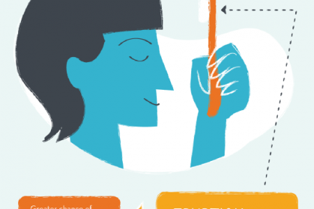 Wisdom Tooth Removal: A Wise Move Infographic