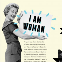 Women and the Economy: Leading Ladies Infographic