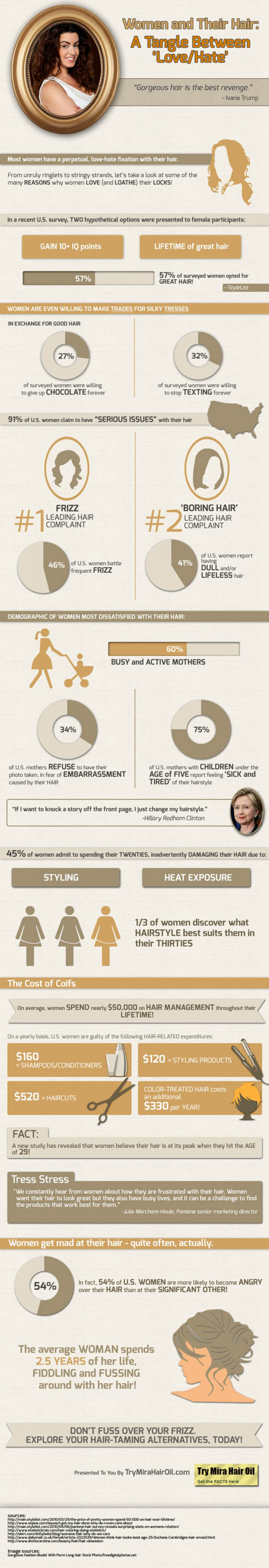 Women and Their Hair: A Tangle Between Love-Hate Infographic