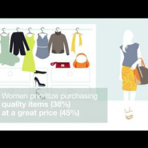 Women, Fashion & Self-Expression: A TJ Maxx Study Video Infographic Infographic