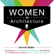 Women in Architecture Infographic