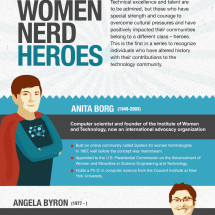 Women Nerd Heroes Infographic