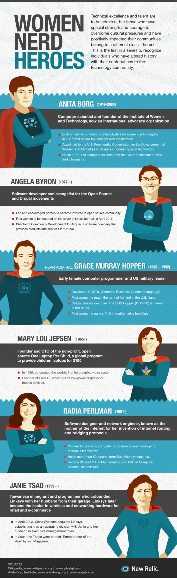 women nerd heroes 50f42a87751b9 w587 Hacker Heroes: 6 Women Who Have Changed Technology