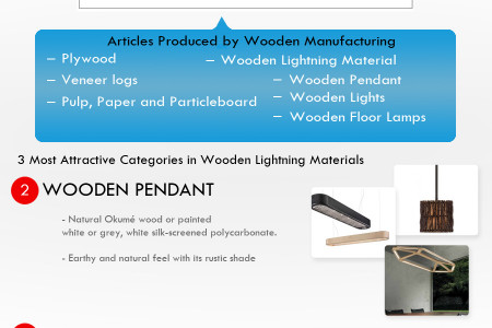 Wooden Lighting Material in Australia Infographic