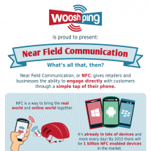 Wooshping Presents NFC Infographic