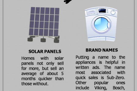 Words to Sell Real Estate Faster Infographic
