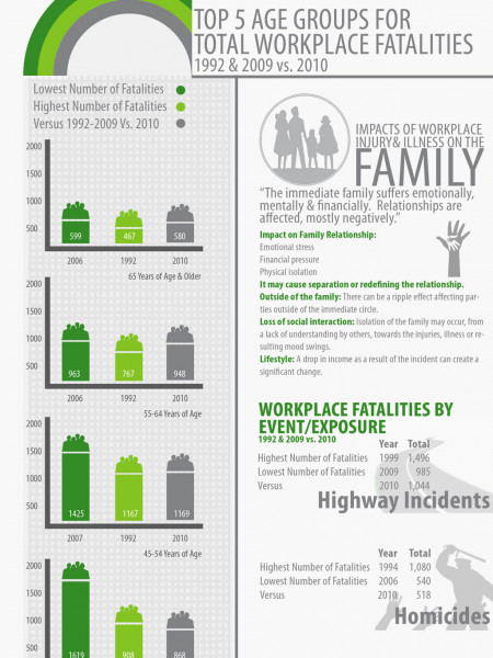Infographic on Prevention at work  Infographic