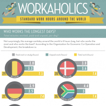 Workaholics Infographic