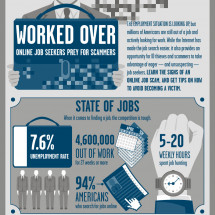Worked Over: Online Job Seekers Prey for Scammers  Infographic