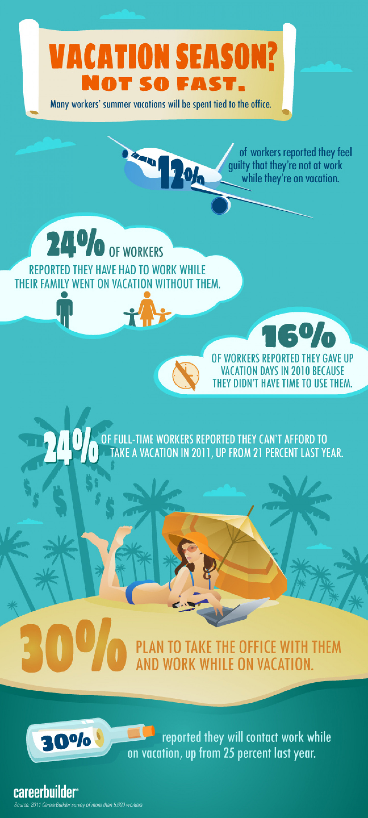 Worker Vacations | 2011 Infographic