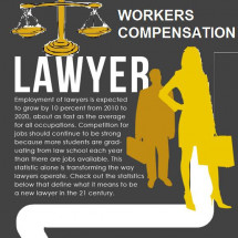 Workers Comp Attorney West Palm Beach  Infographic