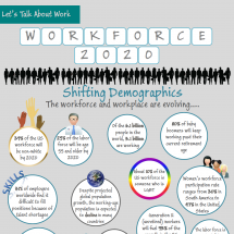 Workforce 2020 Infographic