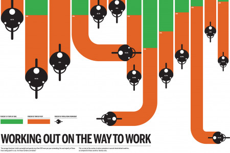 Working Out on the Way to Work Infographic
