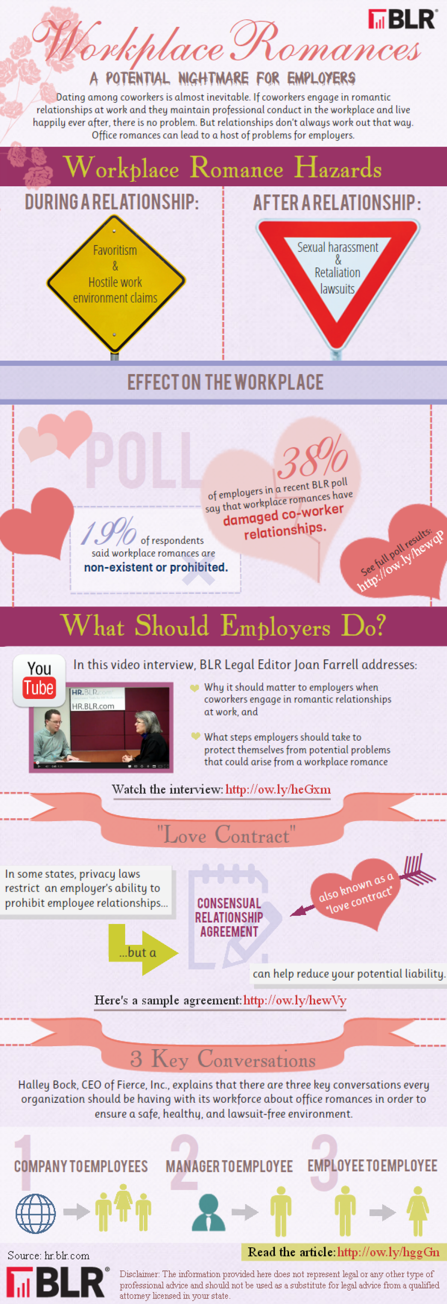 Workplace  Romance Hazards for Employers Infographic