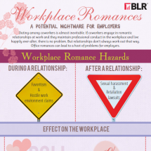 Workplace Romances: A Potential Nightmare for Employers Infographic