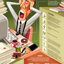 Workplace Stress: Signs, Symptoms & Treatment Infographic