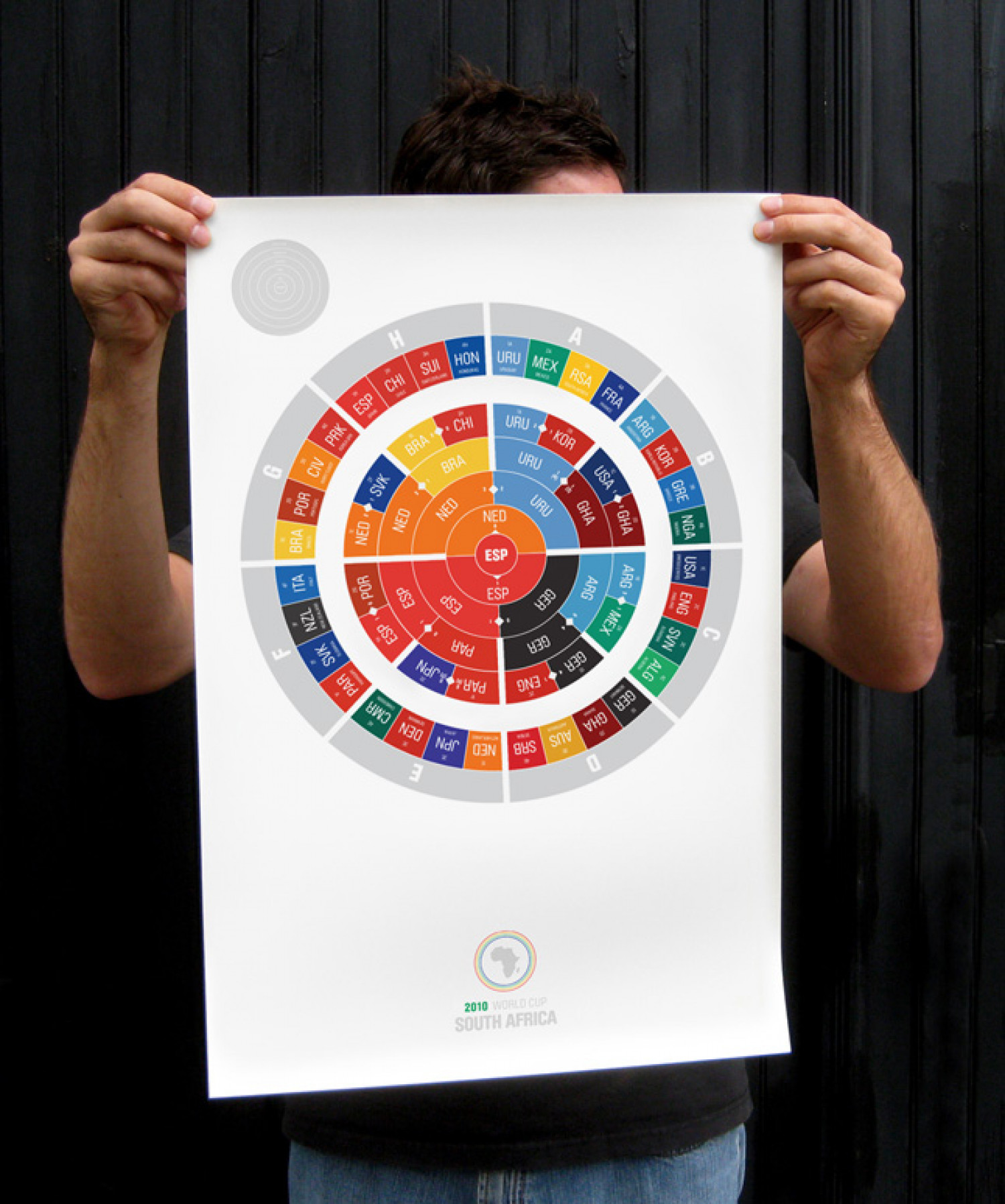 World Cup 2010 Radial Bracket Infographic