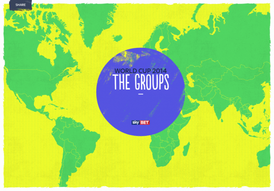World Cup 2014 Groups Map
