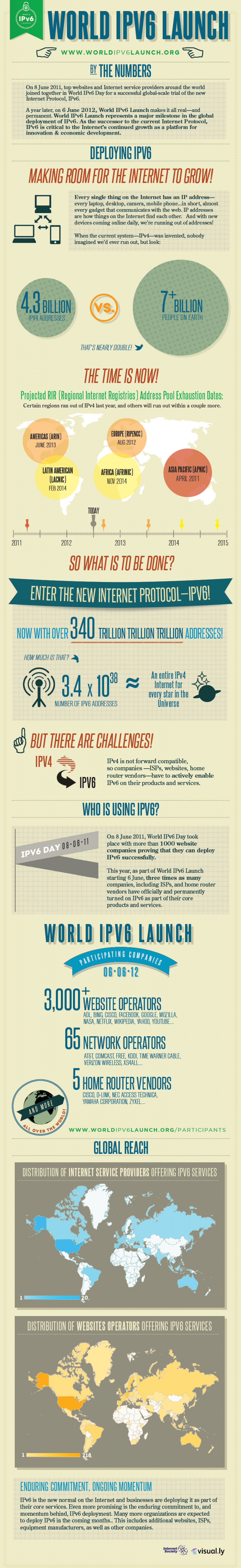 World IPv6 Launch By the Numbers Infographic