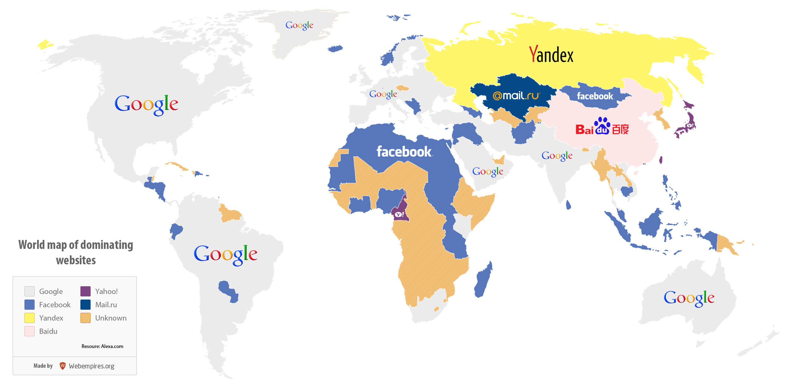 The most popular social networks in Russia and the world