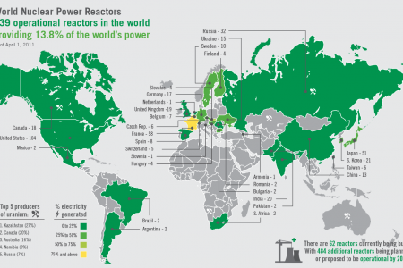 World Nuclear Power Reactors  Infographic