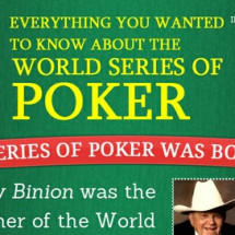 World Of Series Poker  All you wanted to know Infographic
