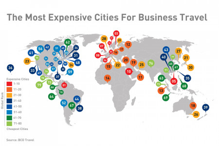 World's Most Expensive Cities For Business Travel Infographic