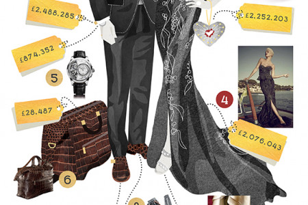 How to Wear �5 Million Infographic