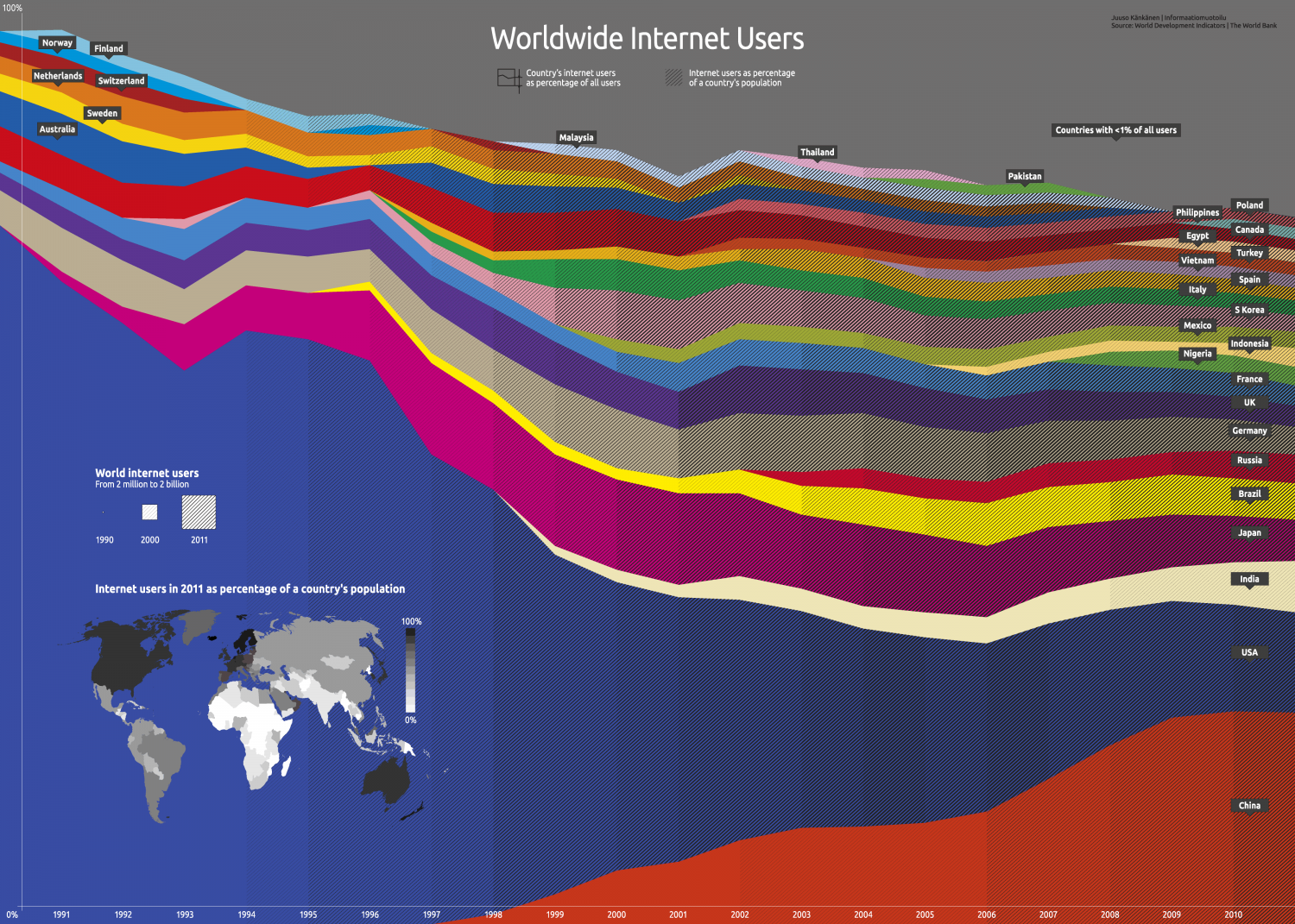 Worldwide Internet Users Infographic
