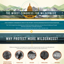 Worst Congress for Wilderness Ever? Infographic