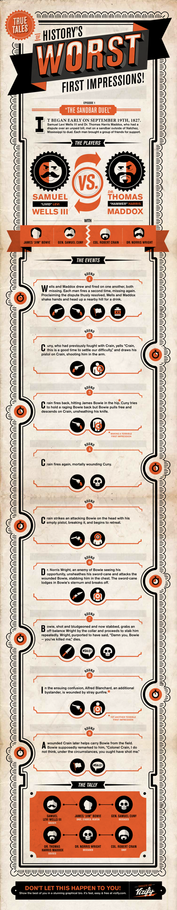 True Tales of History&#039;s Worst First Impressions Infographic