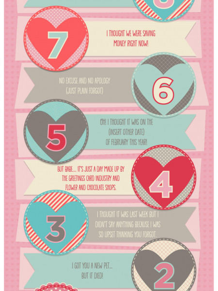 Worst Valentine's Day Excuses  Infographic