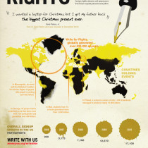 Write For Rights Infographic  Infographic